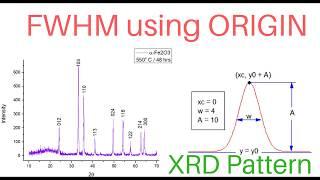 Calculating FWHM for XRD Peaks using ORIGIN