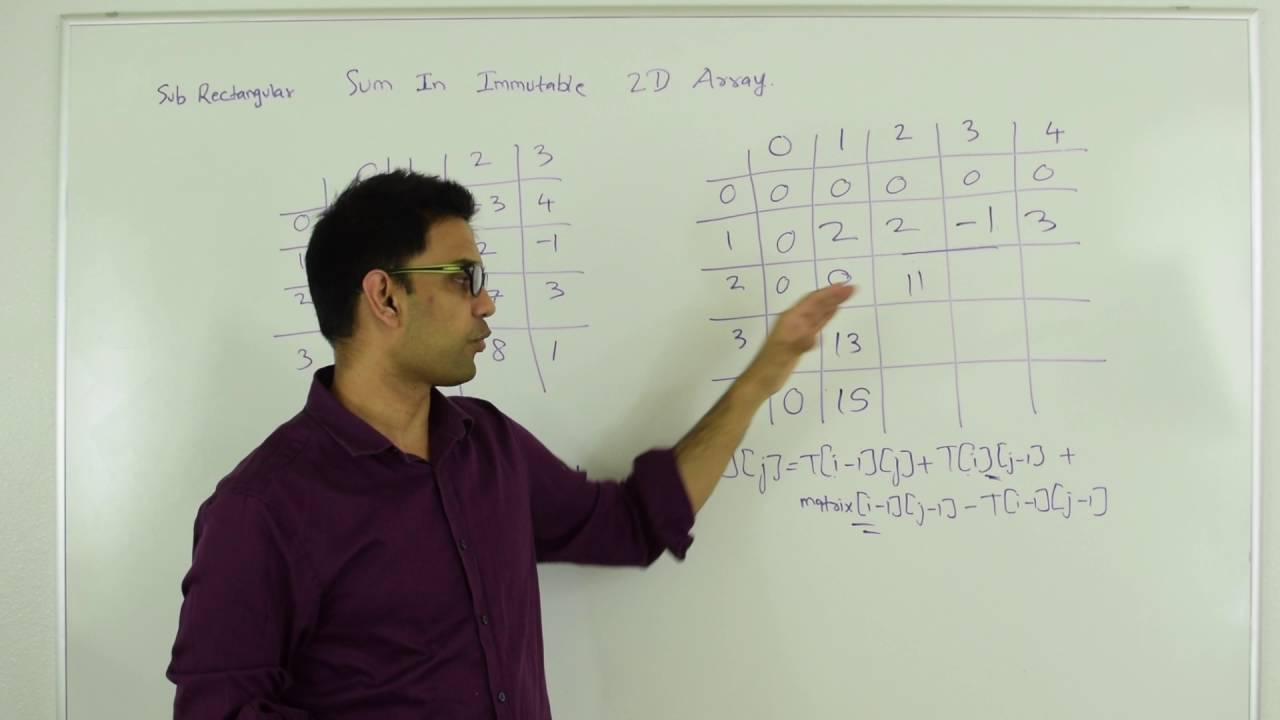 Download Sum Query in 2D Immutable Array Dynamic Programming