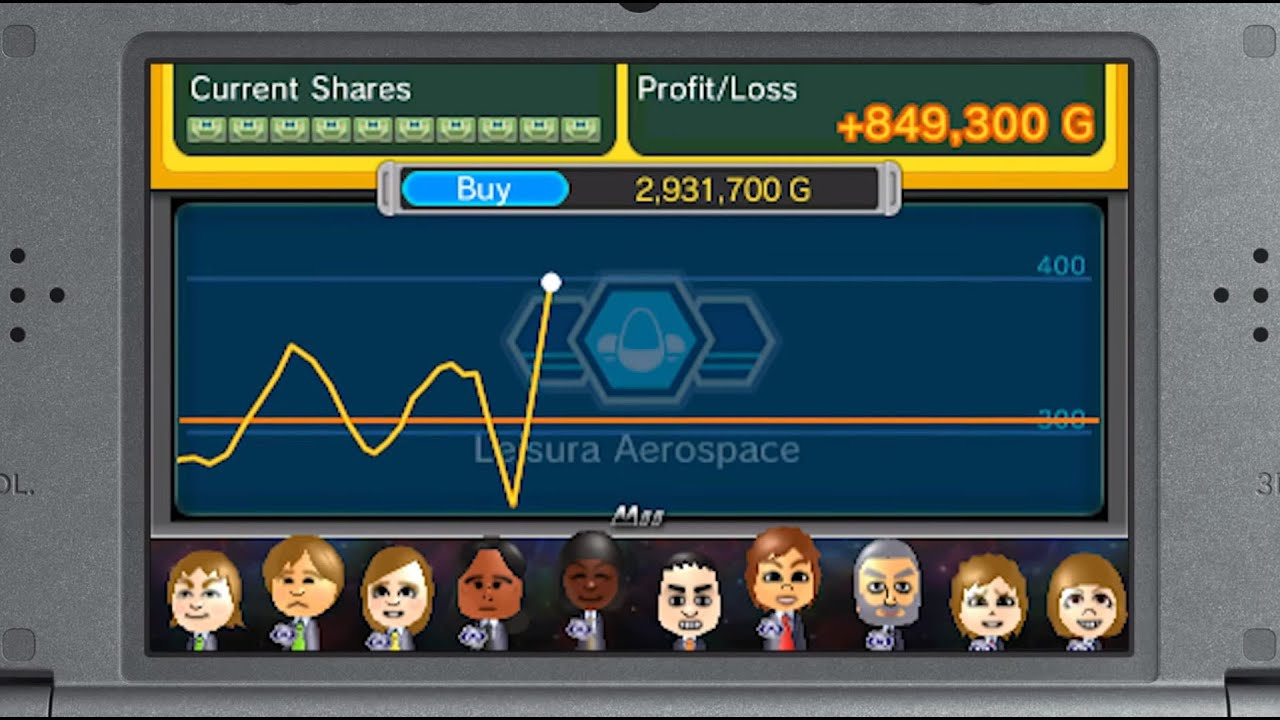 Investment Games Online