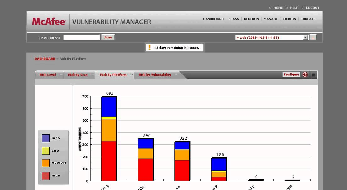Mcafee Vulnerability Manager Foundstone  Dashboards  Youtube. Incident Management Report Template. Sample School Application Form. Home Internet Security Adobe Password Cracker. Exterior Doors Replacement Web Design Career. Dehydrated Sweet Potato Dog Treats Recipe. Real Time Sql Monitoring Houston Mba Programs. Associates Degree Physical Therapy. Anthem Bcbs California Phone Number