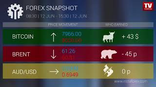 InstaForex tv news: Who earned on Forex 12.06.2019 15:30