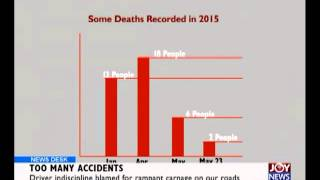 Too many accidents - News Desk (28-5-15)