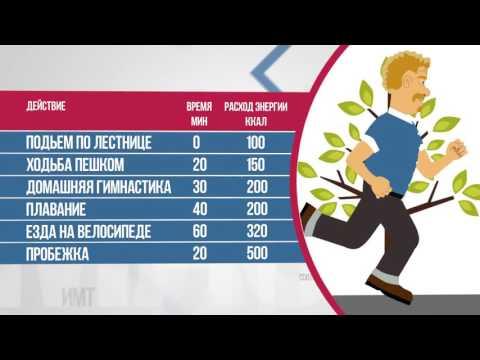 онлайн калькулятор ИМТ (BMI) -
