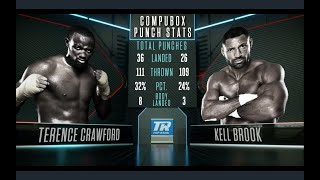 TERENCE CRAWFORD VS KELL BROOK FULL FIGHT NOVEMBER 15 2020 (HD)