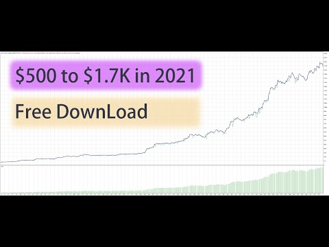 Best Expert Advisor For MT4 MT5 Price Action Scalping ea free download $500 to $1.7k in 2021