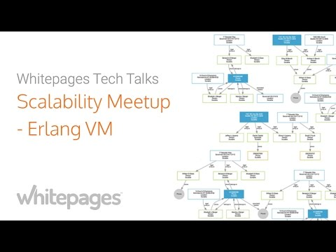 Scalability Meetup @ Whitepages - Erlang VM