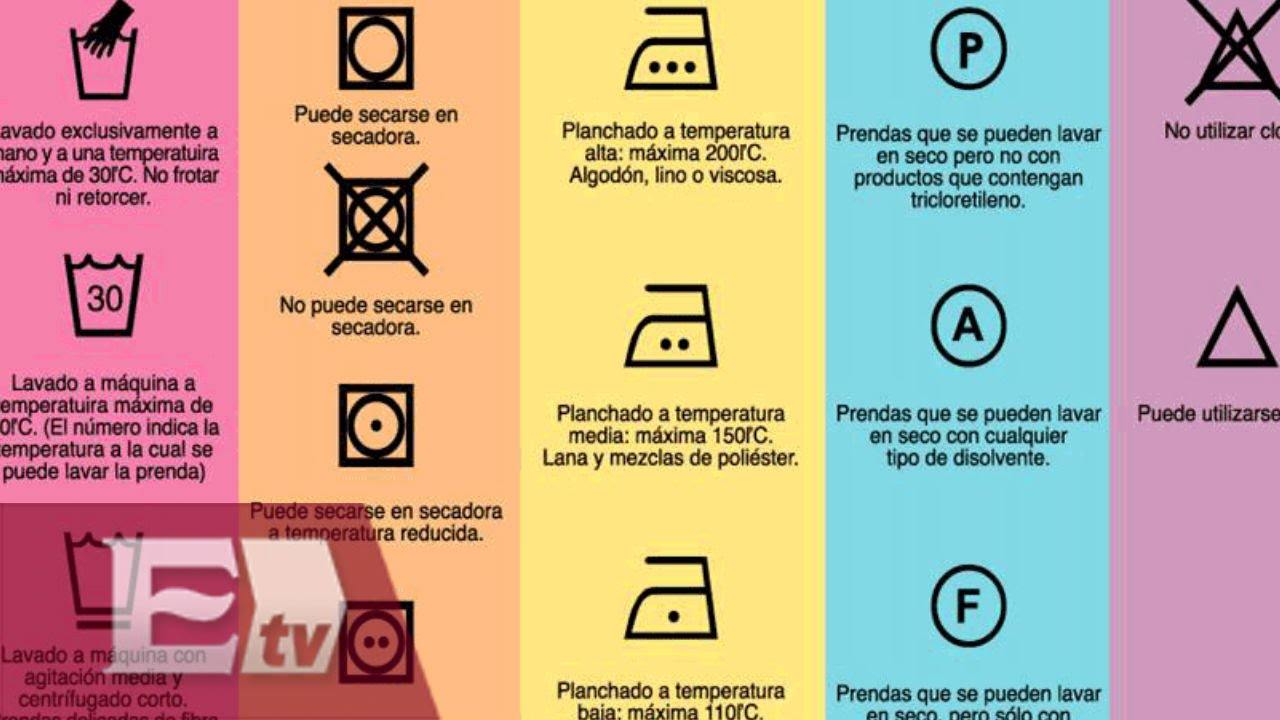 bastante agradable 100% de alta calidad 50% rebajado Qué significan los símbolos de lavado en las etiquetas de la ropa ...
