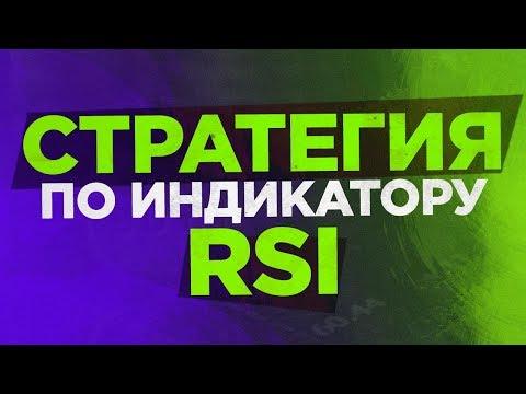 RSI на бинарных опционах - торговля по RSI на Pocket Option