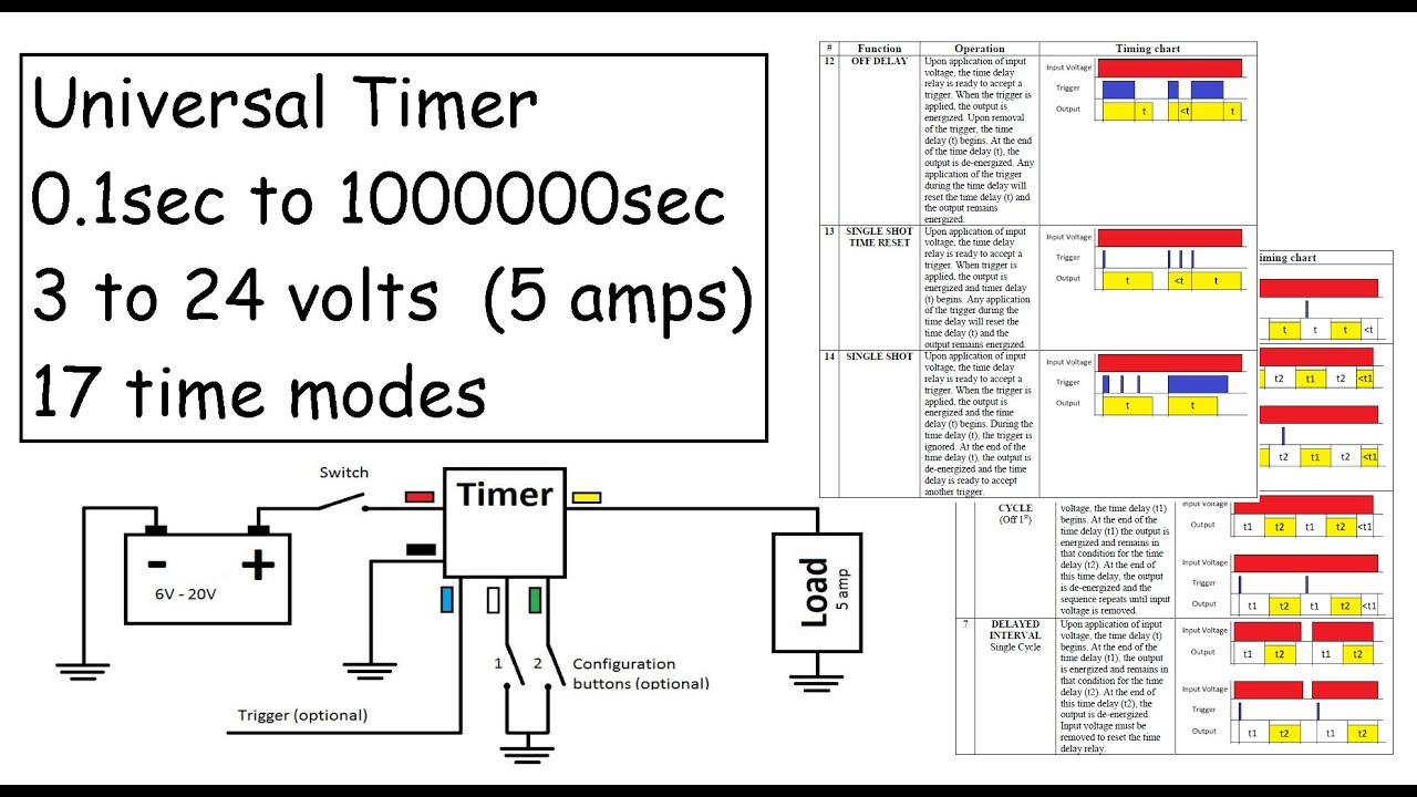 Single Shot Timer Relay Circuit Wiring Diagram Solid State Time Delay Multi Functional Introduction Youtube Rh Com Repeat Cycle
