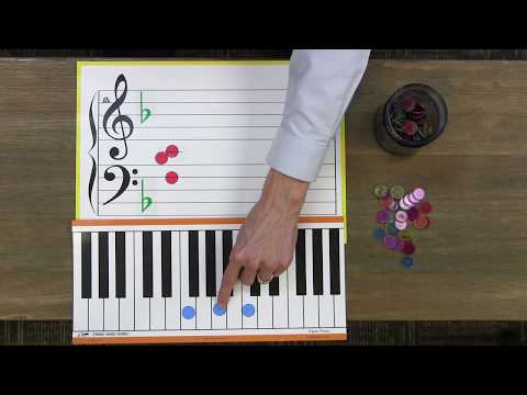 Oranges and Lemons: Hands Together - Piano Lesson 70 - Hoffman Academy