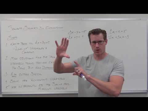 Solving Systems of Equations by Elimination Method (TTP Video 53)