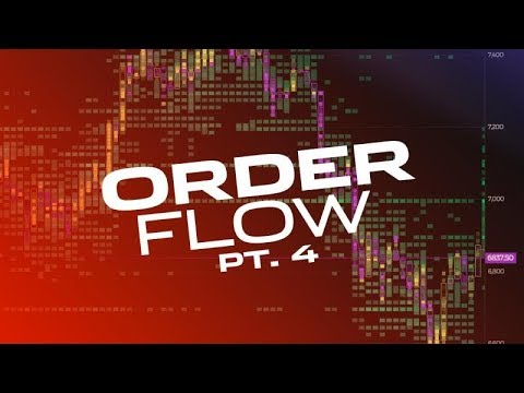 Day Trading Order Flow 4 (New Updates!)