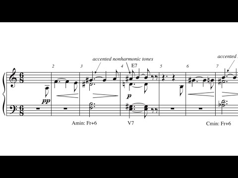 Harmonic Analysis: Wagner's Prelude to Tristan und Isolde, Act I
