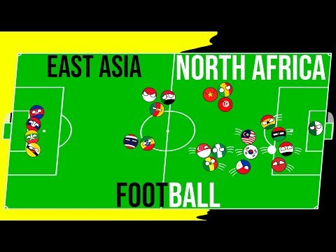 COUNTYBALLS FOOTBALL Match #3 East Asia vs North Africa | Soccer Marble Race