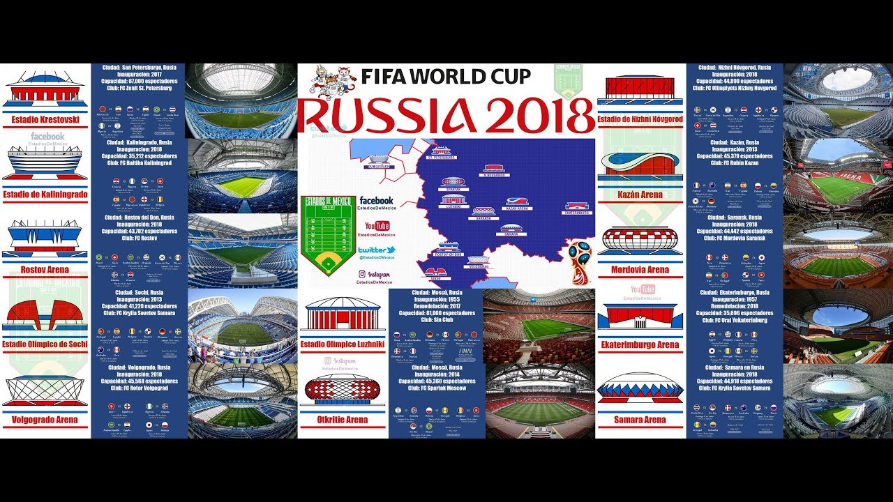 Russia 2018   Todos los Estadios