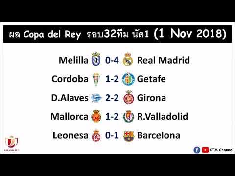 ผลบอล Copa del Rey เมื่อคืน รอบ32ทีม นัด1 : มาดริดซัดกระจุยิ  บาร์ซ่าไม่พลาด  อลาเบสเจ๊า(1 Nov 2018)