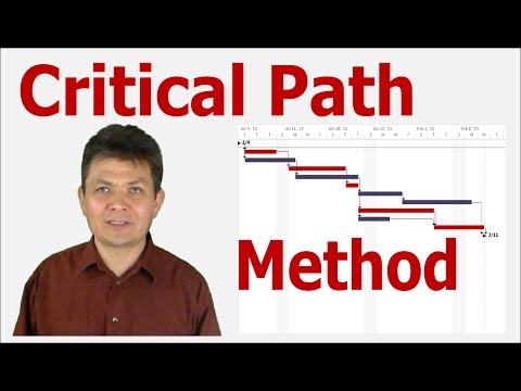 Critical path Method In Project Management