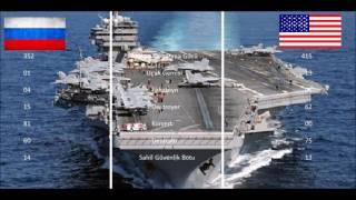 RUSYA vs ABD Askeri Güç Karşılaştırması