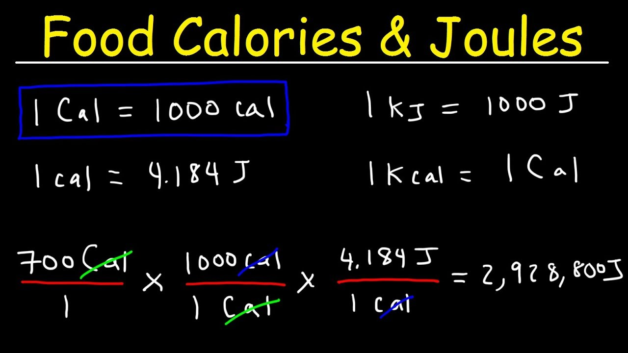 How to Convert Kilojoules to Calories
