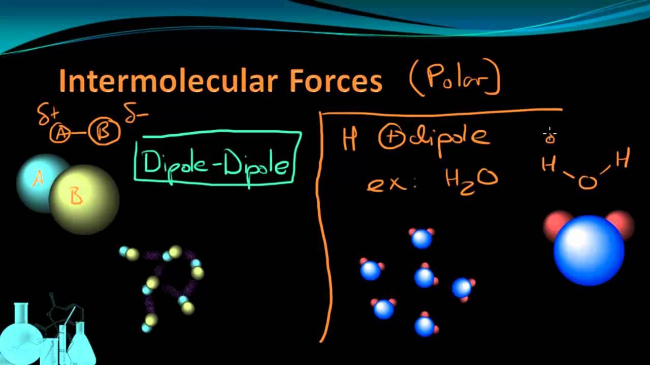 4 5 intermolecular forces