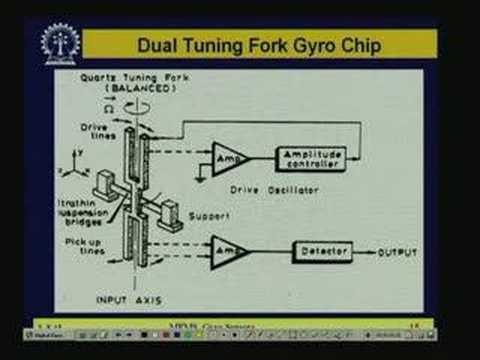 Lecture - 27 MEMS Gyro Sensor