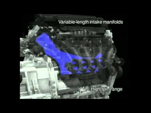 r18 engine diagram wiring diagram Audi R10 TDI Engine honda r18 engine 1 8l i vtec youtube