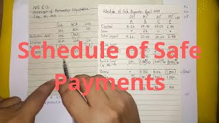 Installment Partnership Liquidation- Schedule of Safe Payments (Part 1)