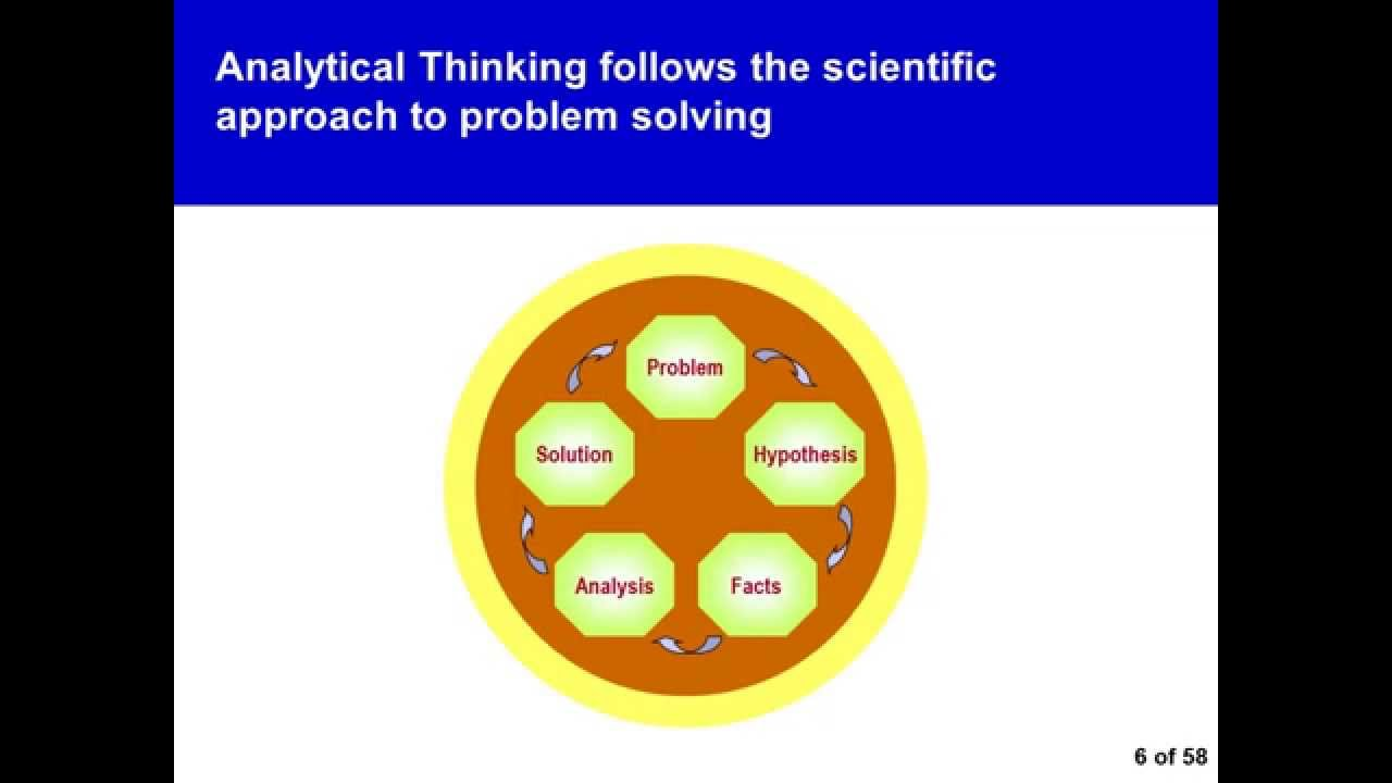 analytical thinking training analytical thinking training