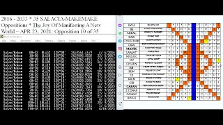 2016-33 SALACIA-MAKEMAKE * The Joy Of Manifesting A New World ~ Opp. 10/35: APR 23, 21 *WITH SOUND*