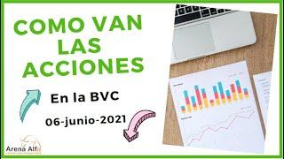 Como van las acciones en la BOLSA DE COLOMBIA - Junio-2021