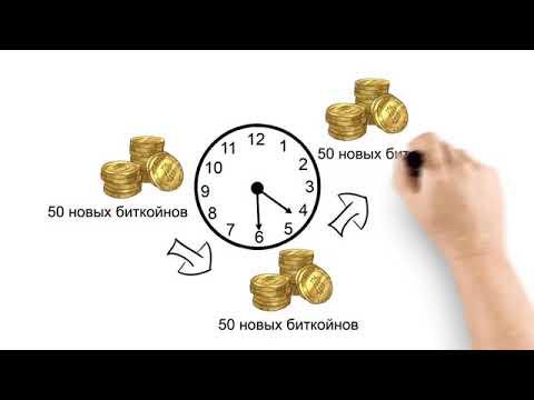 Что такое биткоин: просто о сложном - BitcoinPaw