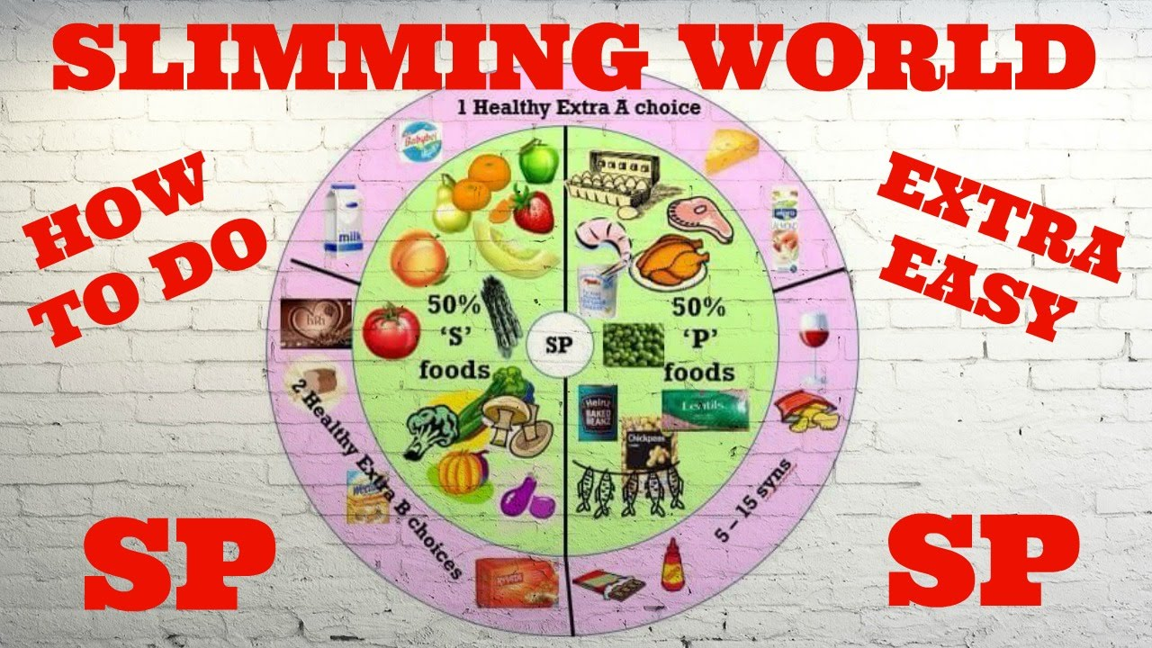 Extra easy sp a how to guide youtube Slimming world slimming world