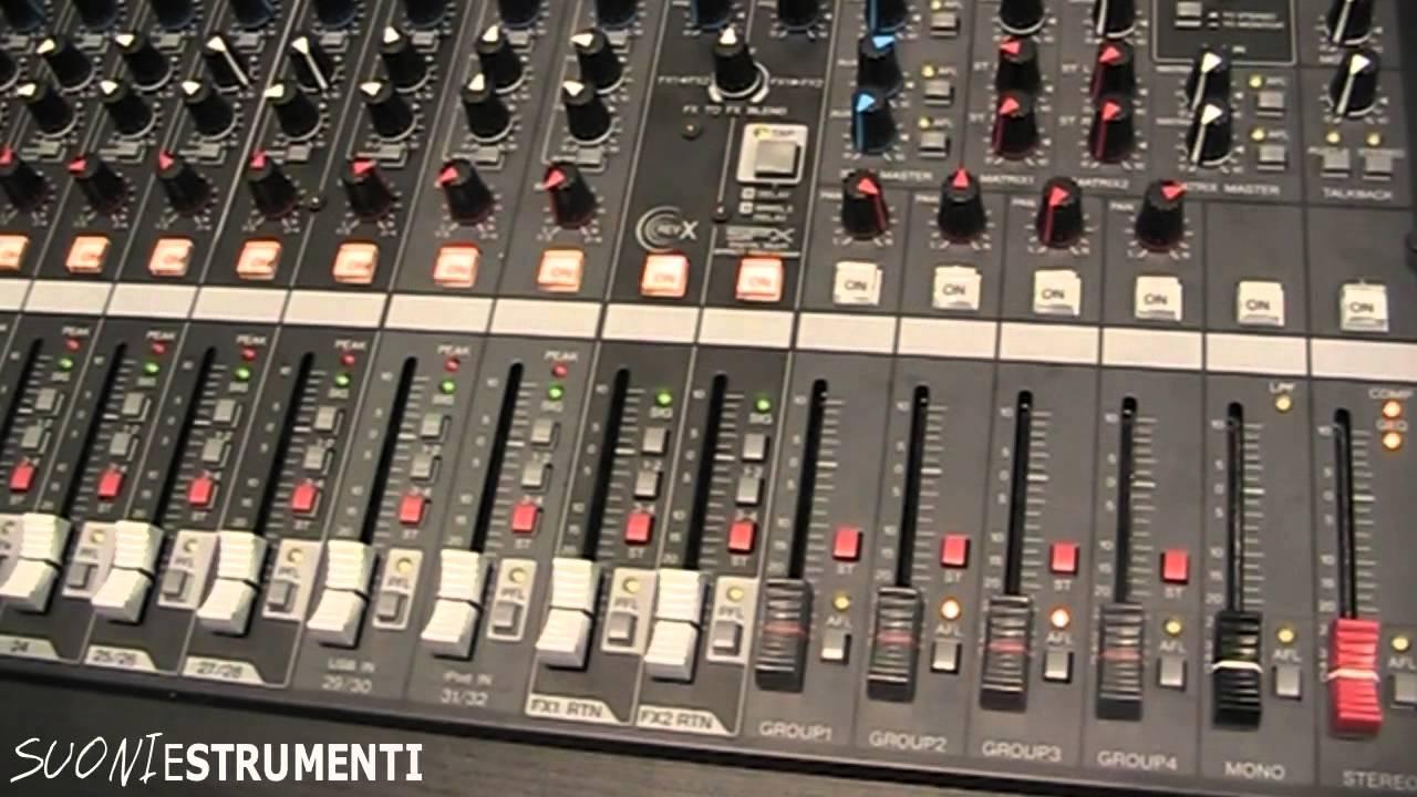 Yamaha Mgpx