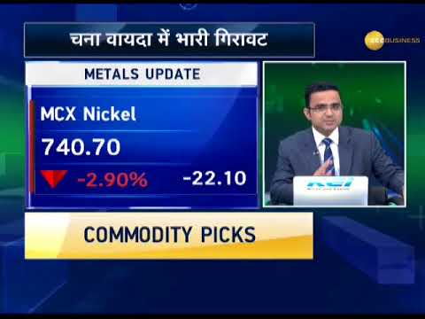 Commodities Live: Sell natural gas, copper while buy crude oil, gold