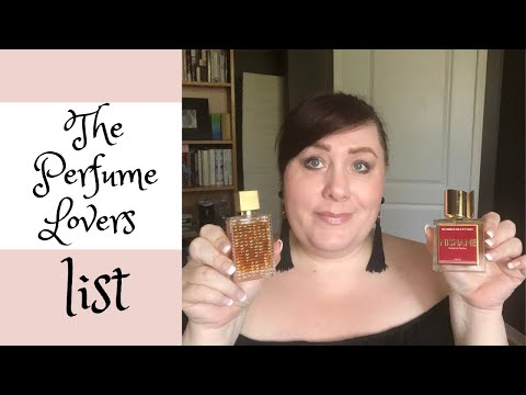 THE PERFUME LOVERS LIST | PERFUME COLLECTION 2020