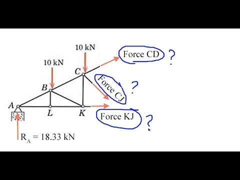 Trusses: Method of Sections - YouTube