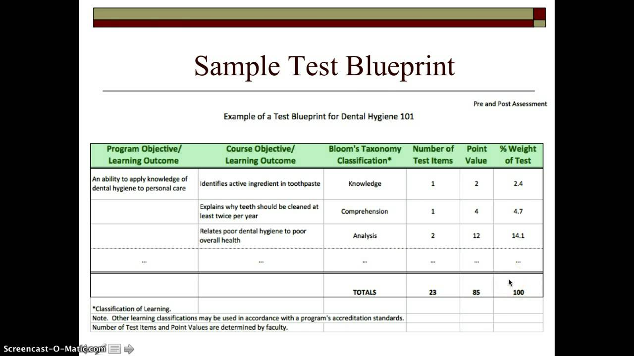 Test blueprint tutorial youtube for Blueprint number