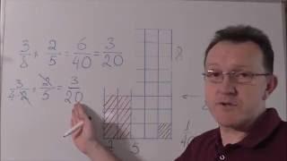 Умножение дробей. Математика 6 класс