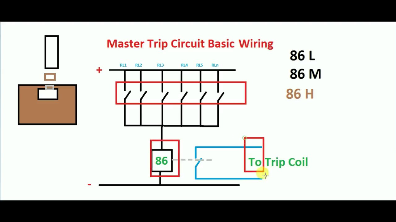 what is master trip relay circuit detailed explanation 86h 86m and 86l in tamil [ 1280 x 720 Pixel ]