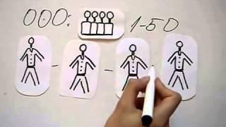 видео Хозяйственные общества