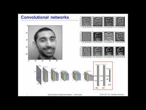 E6865 Final Submission Video: Facial Recognition & Emotion Detection using CNNs