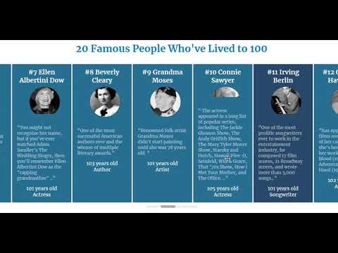 20 Famous People Who've Lived to 100 ( Comparison )