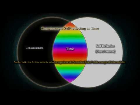 What is Consciousness? | Consciousness Mechanics The Movie