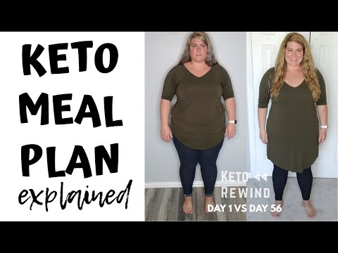 keto-meal-plan-explained-¦-what-i-eat-in-a-day-¦-keto-meal-prep