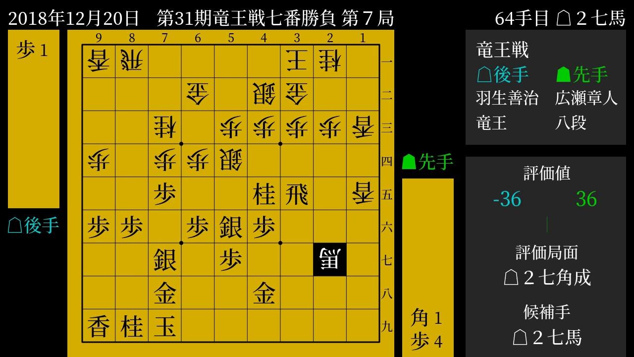 将棋] 棋譜並べ 広瀬章人 八段 v...