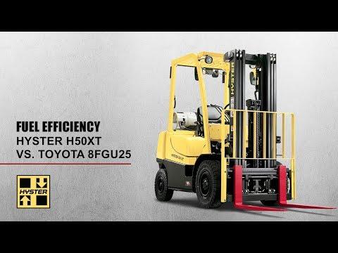 Hyster H50XT vs. Toyota 8FGU25 Comparison: Fuel Efficiency
