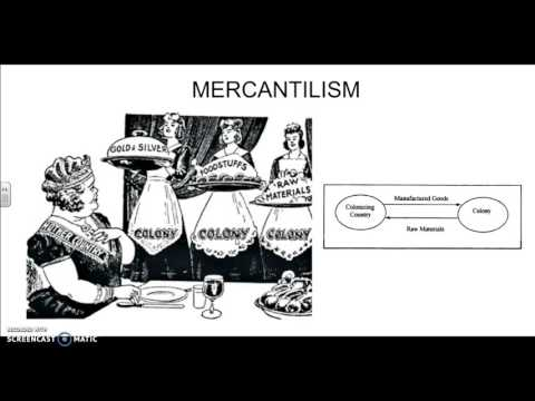 Colonies Quiz - Mercantilism Review