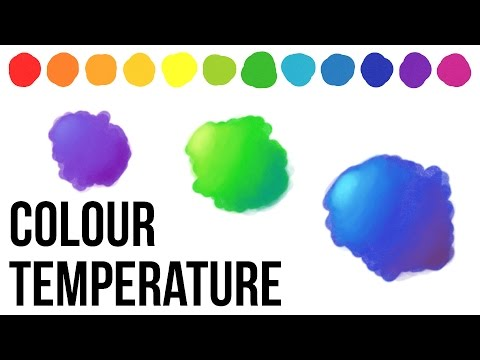 Colour Temperature Tutorial - Colour Theory