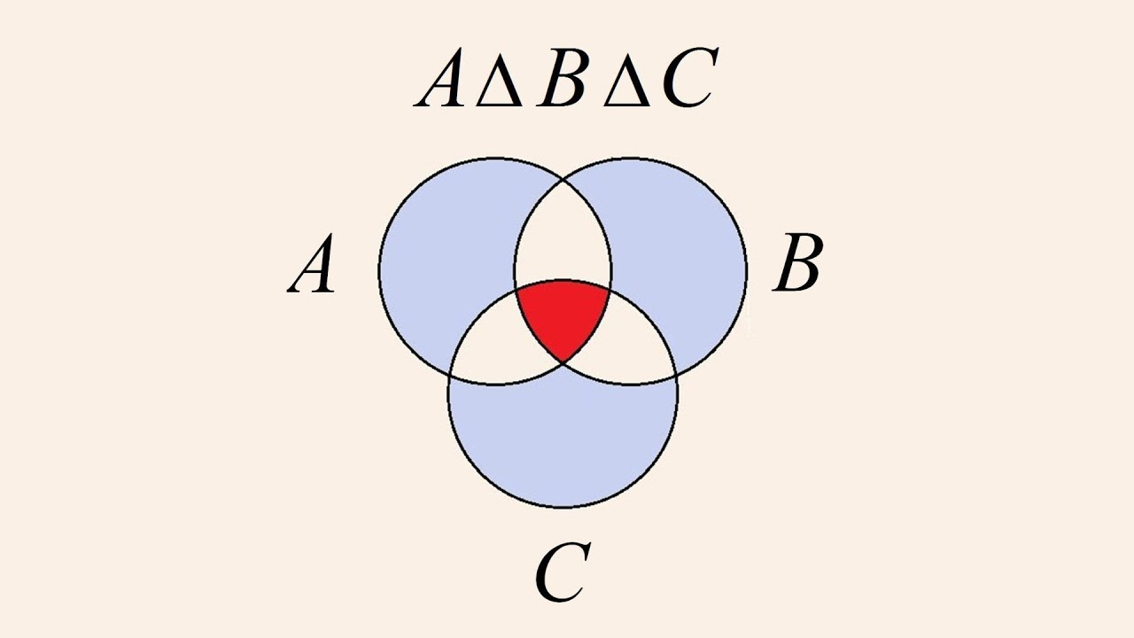 venn diagram intersection of 3 sets 2005 gmc stereo wiring algebra 5 symmetric difference youtube