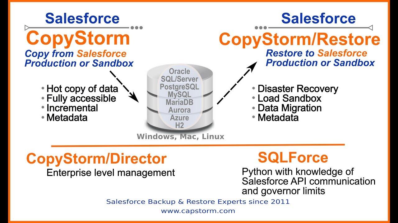 CopyStorm Suite Overview